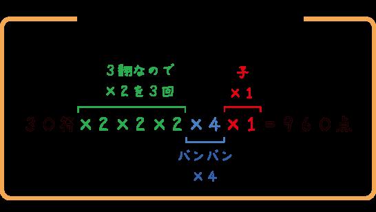 点数子計算式