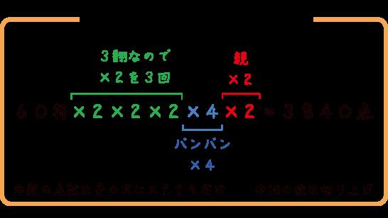 点数親計算式