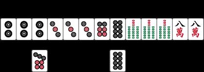 練習問題中級2