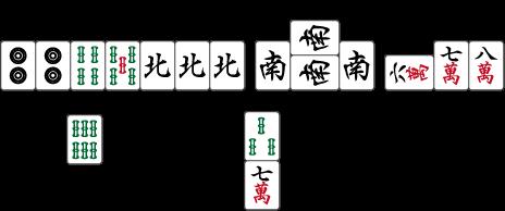 練習問題中級7