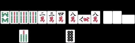 練習問題初級2