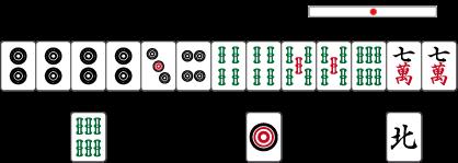 練習問題初級6