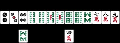 練習問題初級7