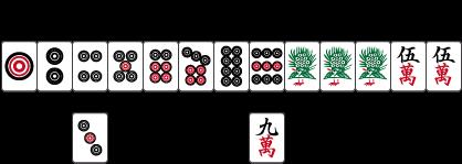 練習問題初級9